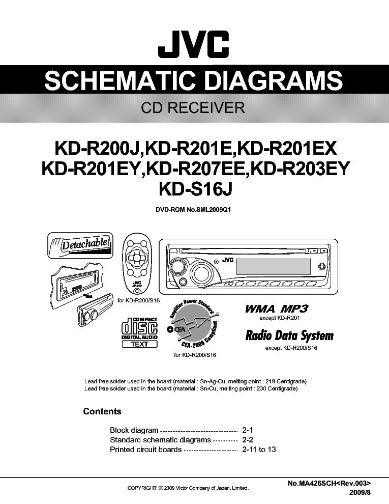 Jvc Kd S37 Wiring Diagram from schematron.org