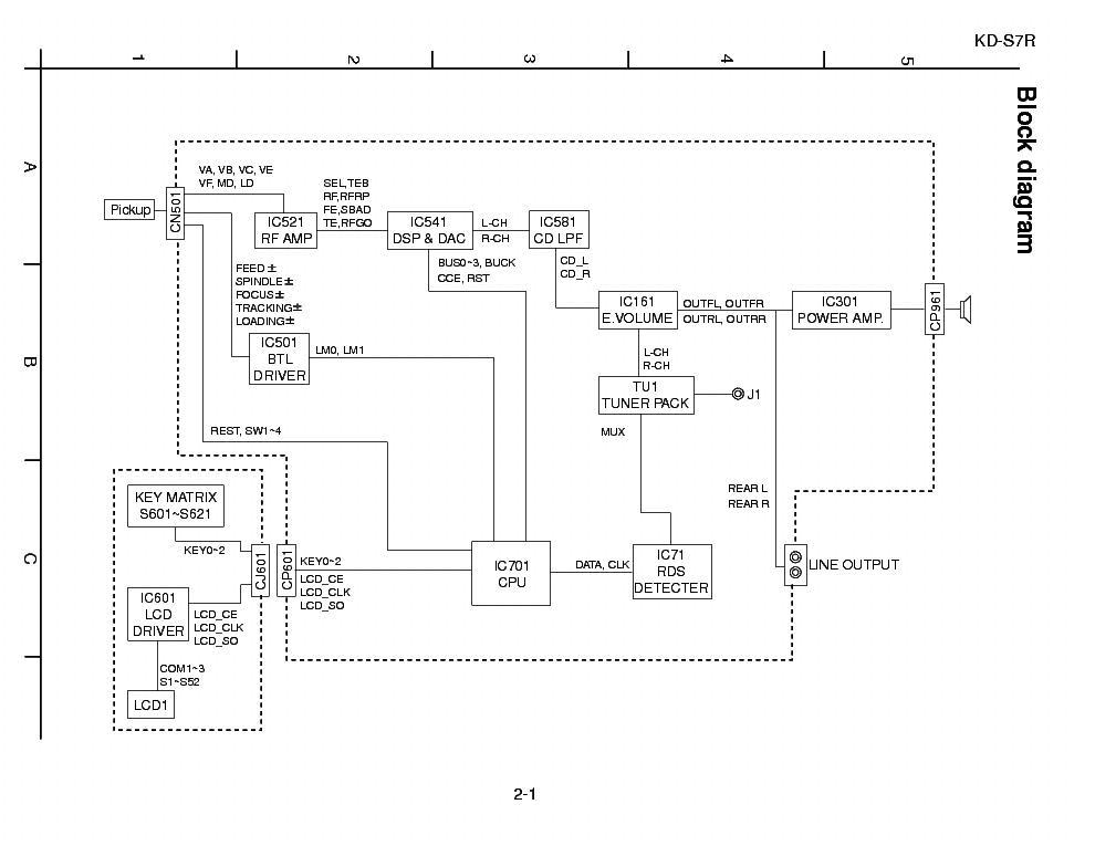 Jvc Kd S39 Wiring Diagram Jvc Kd X Wiring Diagram on wiring diagram pioneer avh-x1500dvd, wiring diagram kenwood dnx6190hd, wiring diagram pioneer fh-x700bt, wiring diagram pioneer deh-150mp,