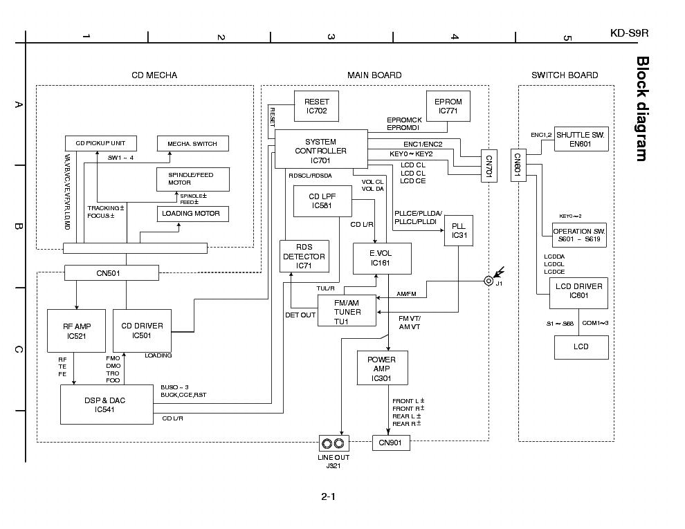 jvc r930bts wiring diagram