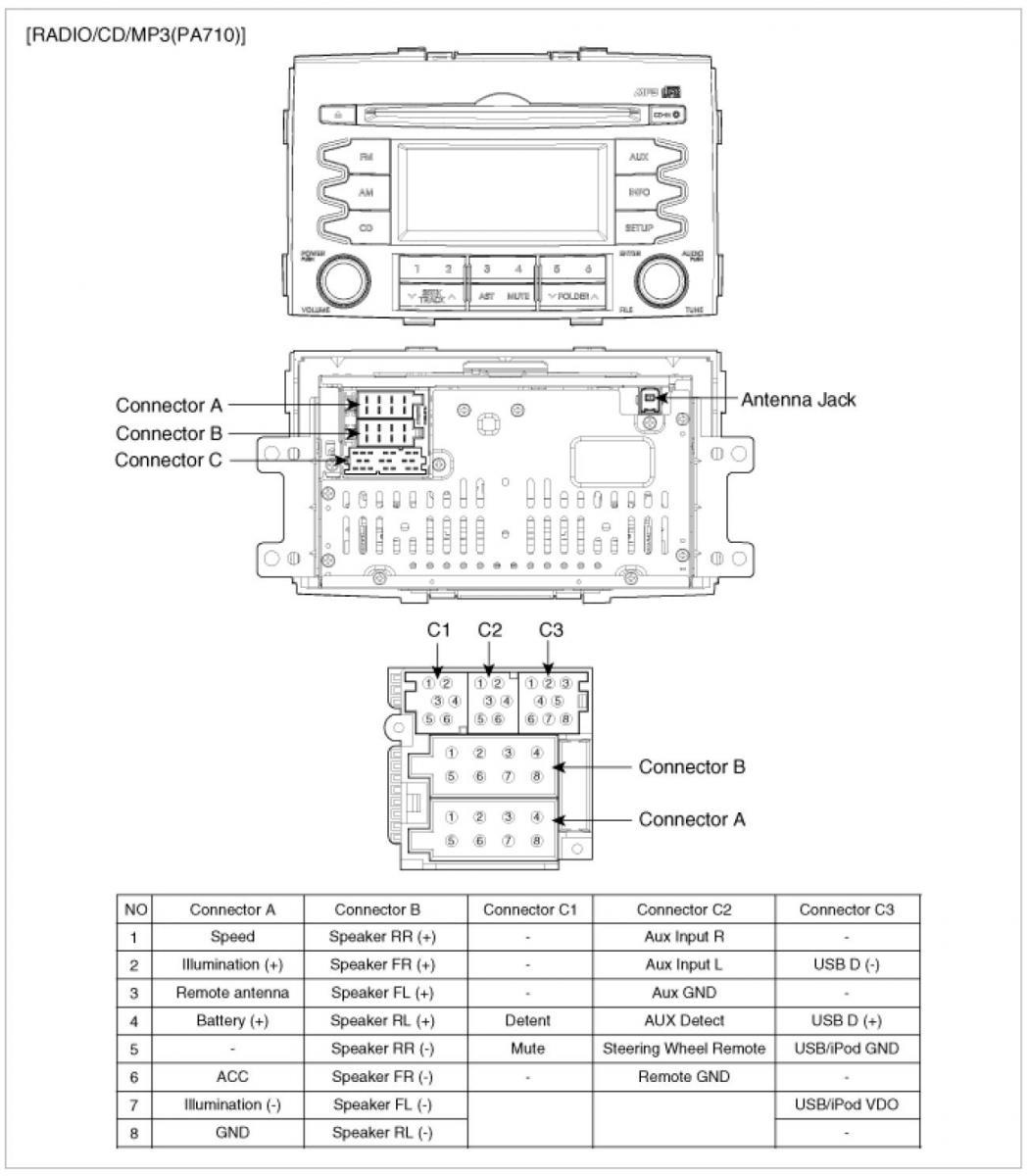 k2011 kia forte stereo wiring diagram