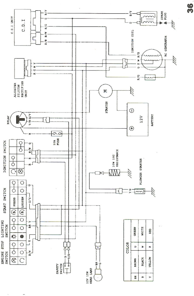 Chinese Go Kart Wiring Diagram Diagram Base Website Wiring Diagram -  LABELEDHEARTDIAGRAM.AICCRELAZIO.ITDiagram Base Website Full Edition - aiccrelazio