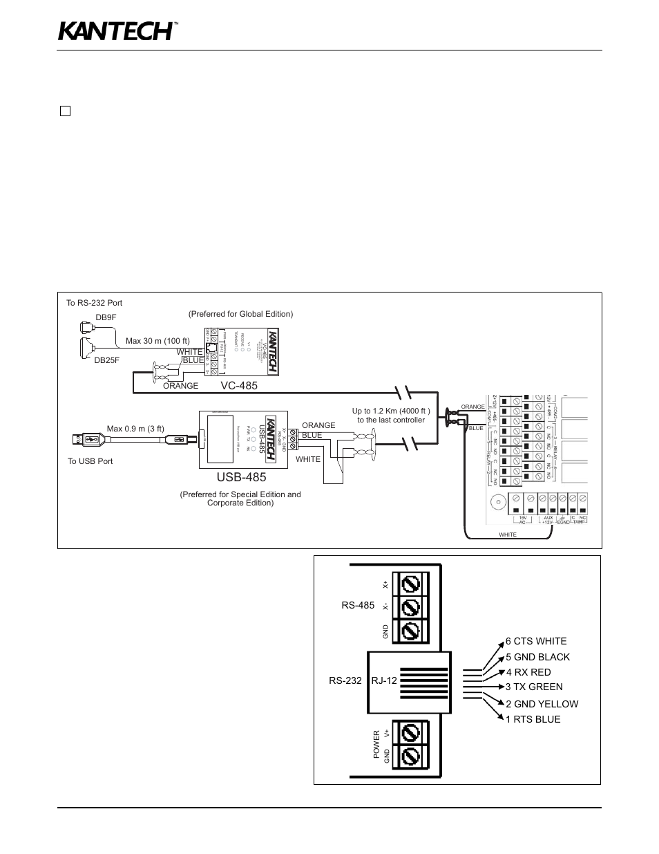 Kantech 300 Wiring Diagram