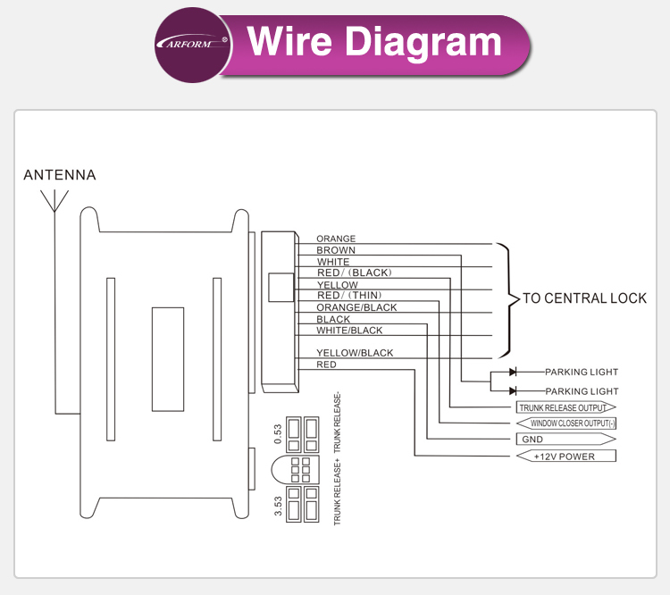 Karr 4040a Wiring Diagram FULL HD Version Wiring Diagram -  THIEDIAGRAM.EMBALLAGES-SOUS-VIDE.FRDiagram Database And Images - EMBALLAGES-SOUS-VIDE.FR