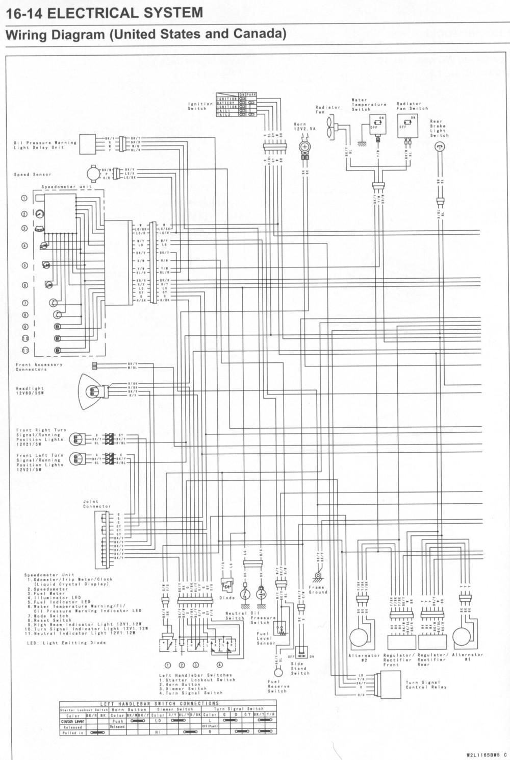 Diagram  1999 Kawasaki Zx7 Wiring Diagram Full Version Hd Quality Wiring Diagram