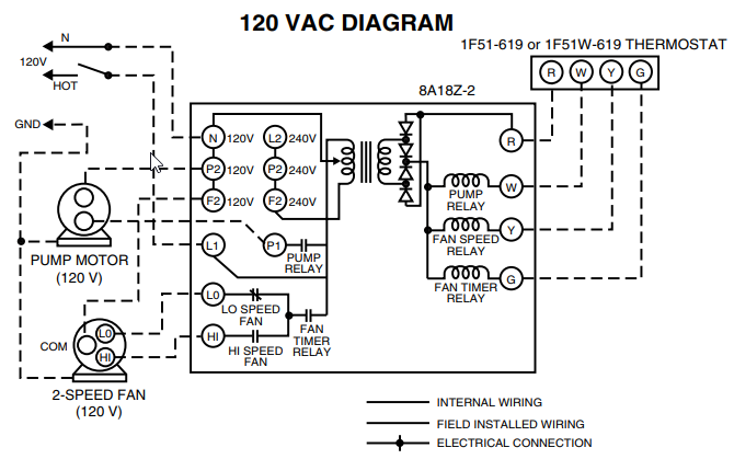 DIAGRAM] Kawasaki 750 Zxi Wiring Diagram FULL Version HD Quality Wiring  Diagram - THEVENNDIAGRAMSBLOG.DEVIS-CONTACT.FRDevis Contact