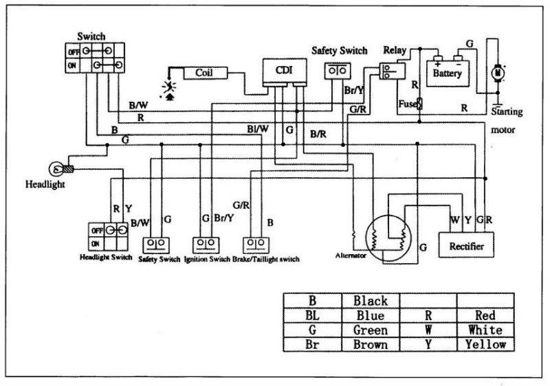 kazuma kzm147fmf engine wiring diagram