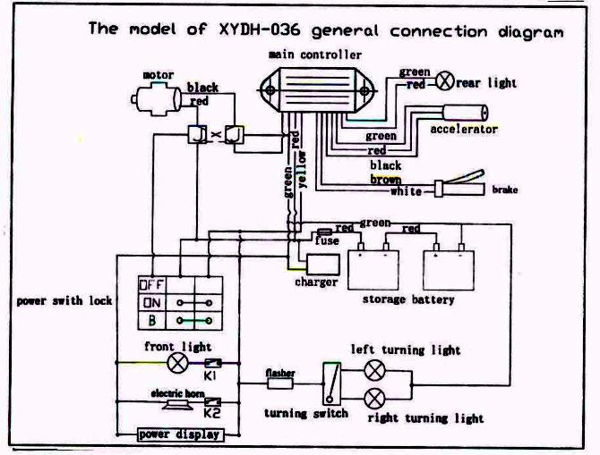 Loncin 50Cc Wiring Diagram from schematron.org
