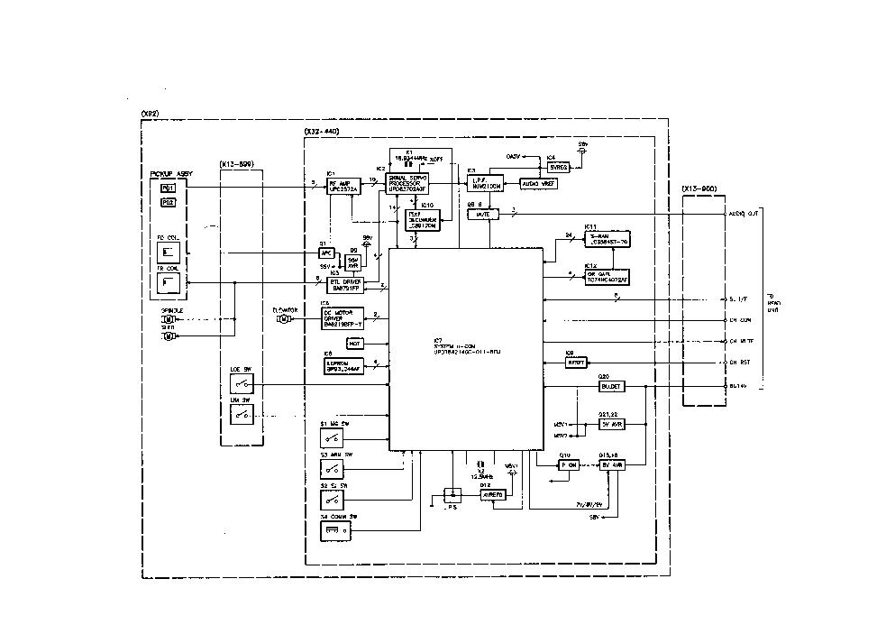 Kenwood Dnx Wiring Diagram