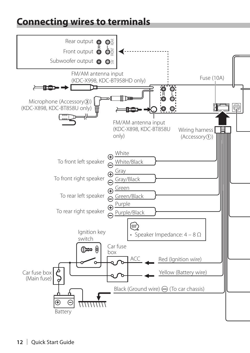 kenwood kdc 122 wiring diagram colors oarange kenwood kdc 248u wiring diagram wire 122s wiring diagram | online wiring diagram #14