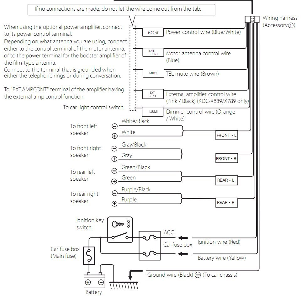 kenwood kdc 252u wiring diagram. kenwood kdc 252u wiring harness diagram  superwowchannels. excellent wiring harness diagram for kenwood car stereo.  kenwood kdc 252u installed in a toyota 1997 camry le there. creative  2002-acura-tl-radio.info