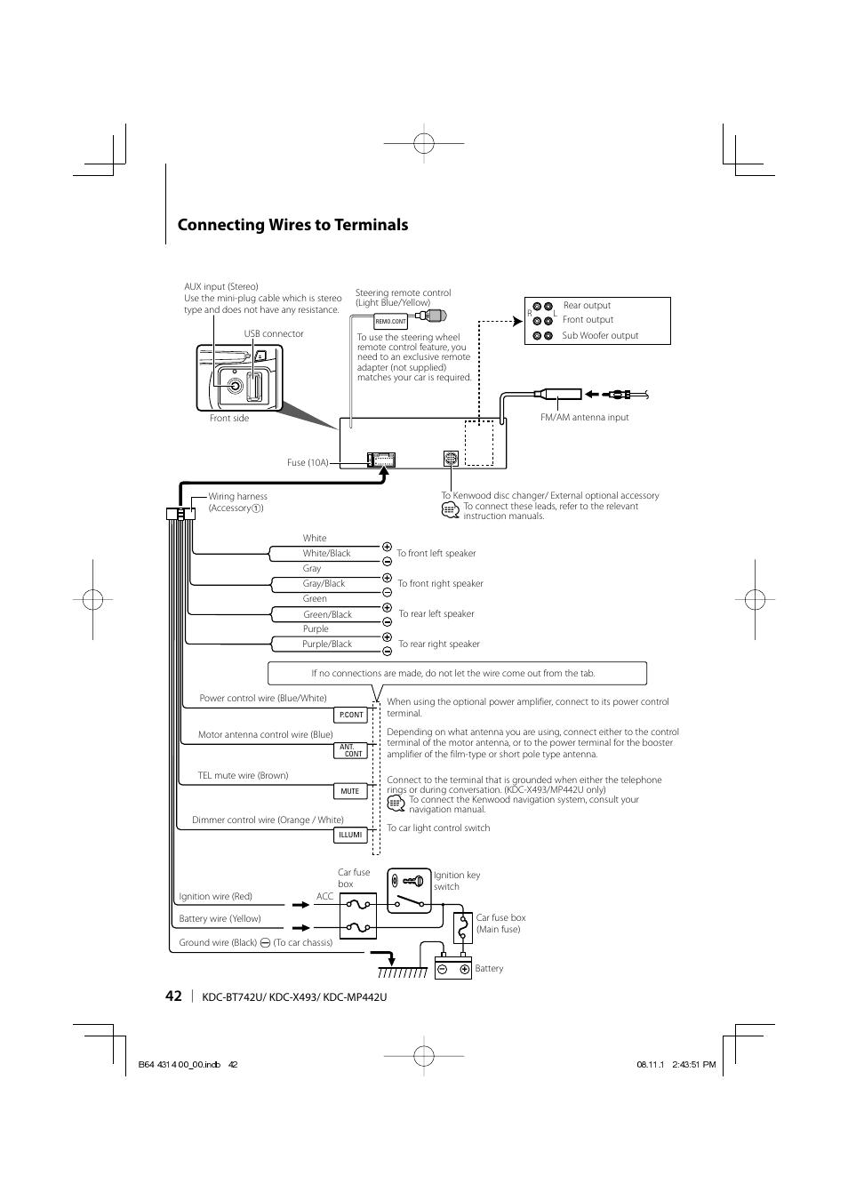 Diagram Kdc 352u Wiring Diagram Full Version Hd Quality Wiring Diagram Mcowiring4706 Eliasvapo It