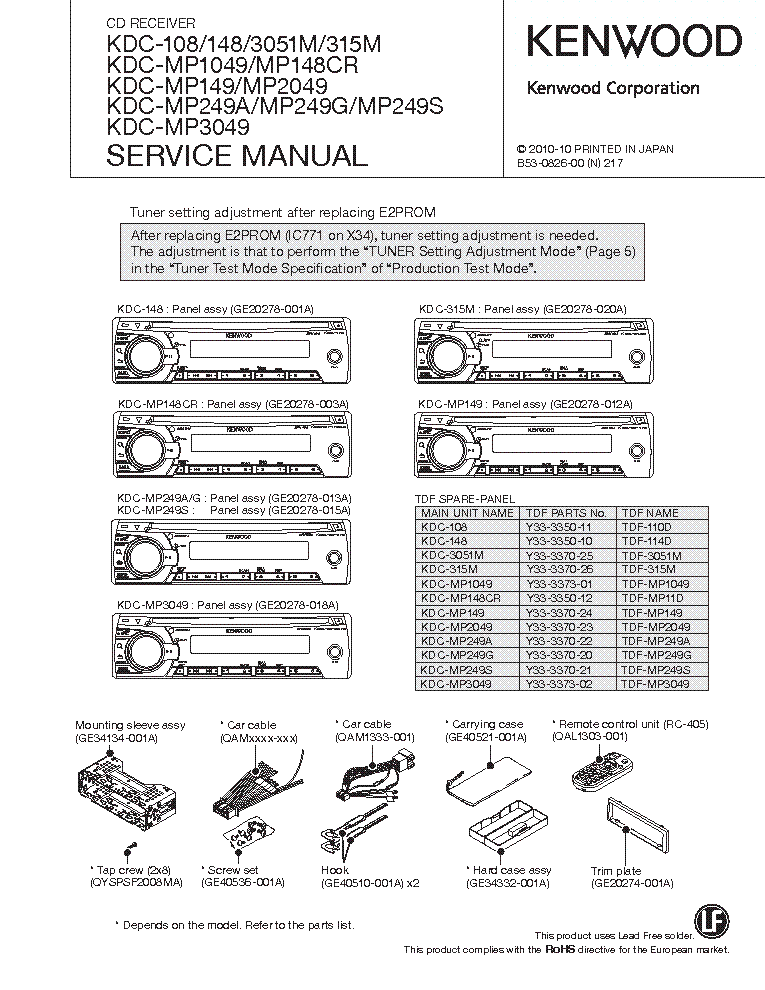 Kenwood Kdc 255U Wiring Diagram from schematron.org
