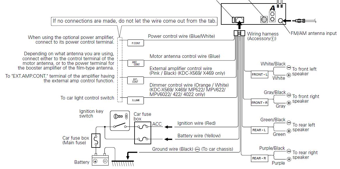 Kenwood Kdc-bt362u Wiring Diagram on