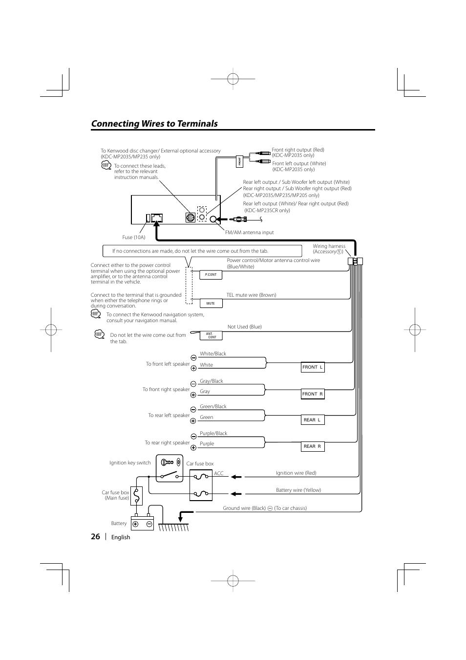 Diagram Kenwood Kdc Mp245 Wiring Diagram Full Version Hd Quality Wiring Diagram Sailboatdiagram Moto Cicli It