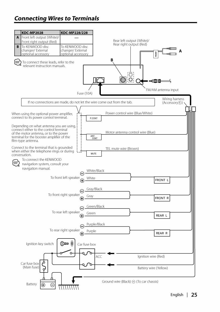 Stereo Wiring I Need Wiring Diagram For Kenwood Cd Player Manual Guide