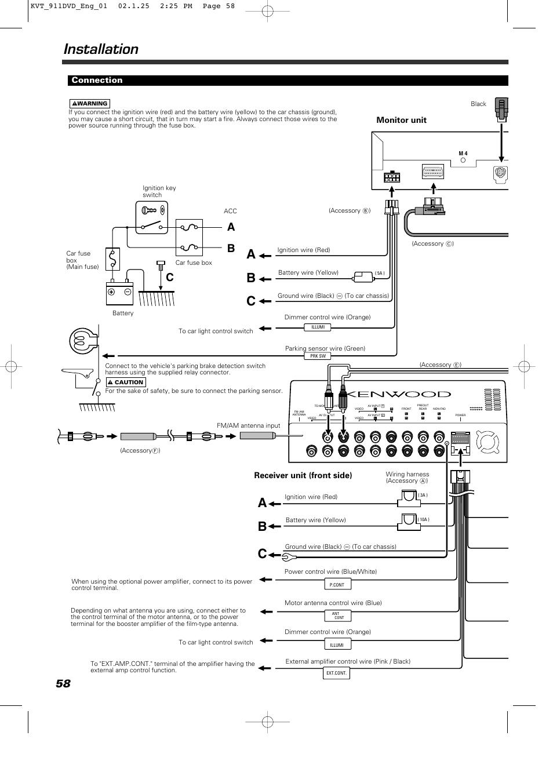 Kdc Wiring Harness Diagram Wiring Harness Wiring Diagram Wiring