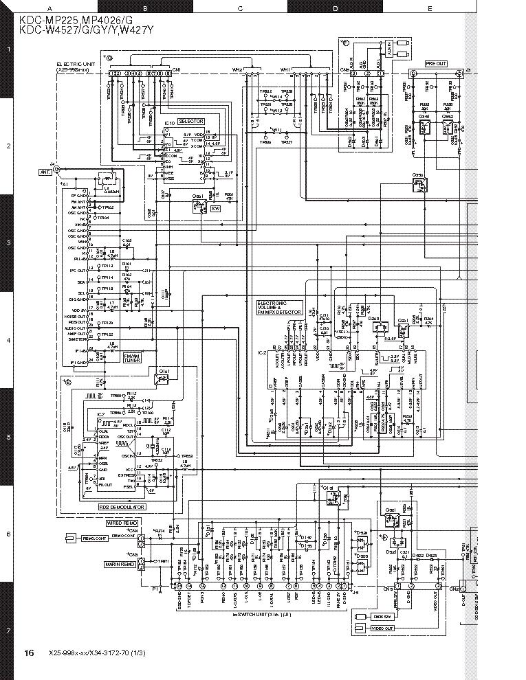 Diagram Kenwood Kdc X397 Wiring Diagram Full Version Hd Quality Wiring Diagram Diagrammasas Sanitacalabria It