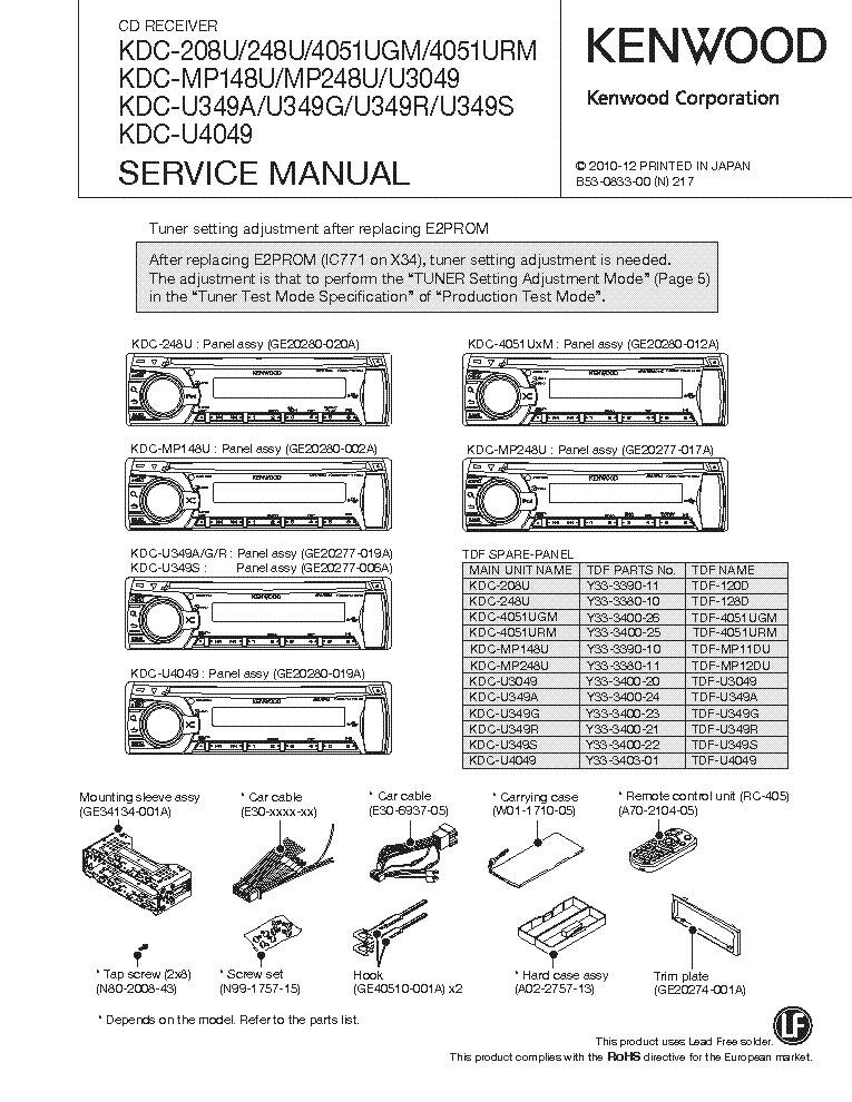 Kenwood Kdc252u Wiring Diagram
