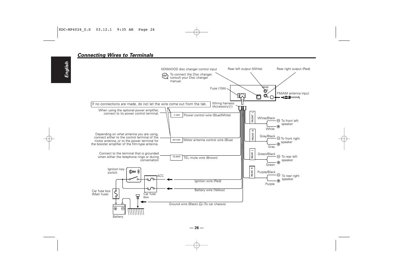 Kenwood Kvt 715 Wiring Diagram