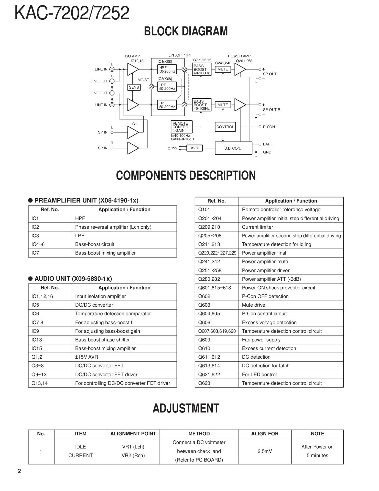 Kenwood Mac 7285 Amp Wiring Diagram on dual car audio wiring diagram, visonik wiring diagram, kenwood radio diagram, fusion wiring diagram, kenwood ddx419 wiring-diagram, kenwood kdc 210u wiring diagrams, focal wiring diagram, sub and amp wiring diagram, kenwood ddx6019 wiring-diagram, stereo wiring diagram, alpine type r 12 wiring diagram, kenwood kdc bt555u wiring-diagram, mitsubishi car radio wiring diagram, surround sound systems wiring diagram, cerwin vega wiring diagram, kenwood model kdc wiring-diagram, kenwood radio wiring schematic, car amplifier wiring diagram, alpine car audio wiring diagram, panasonic wiring diagram,