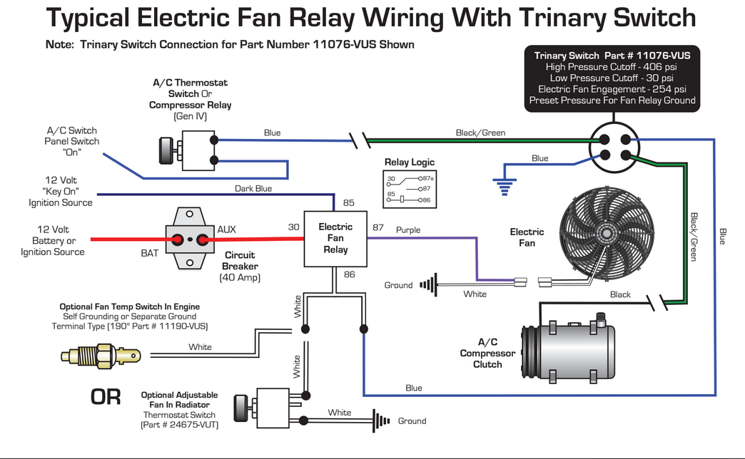 DIAGRAM] Ac Trinary Switch Wiring Diagram FULL Version HD Quality Wiring  Diagram - VENNDIAGRAMTIKZ.ENERCIA.FR