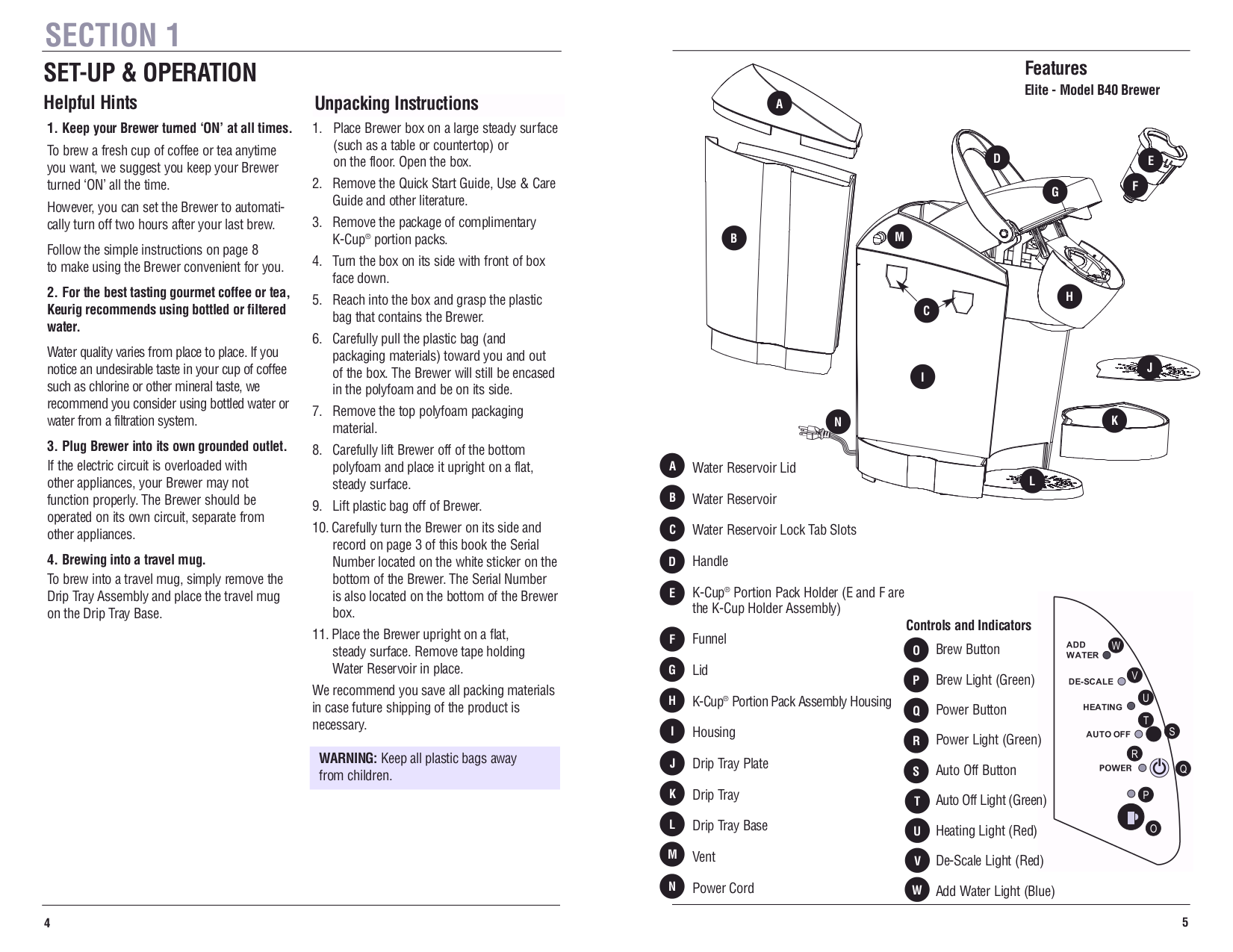 Keurig B60 Parts Diagram