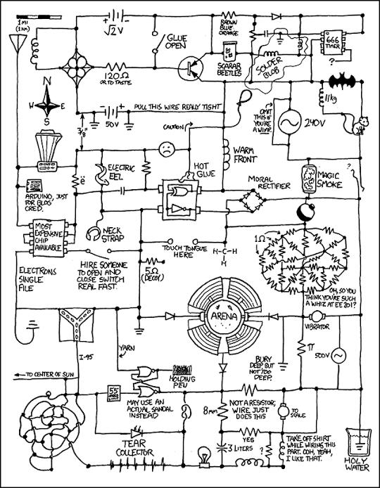 keystone raptor wiring diagram. Black Bedroom Furniture Sets. Home Design Ideas