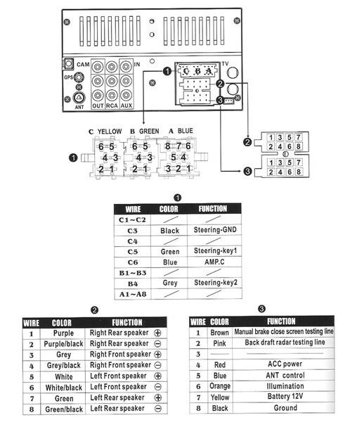 Kia Picanto Radio Wiring Diagram