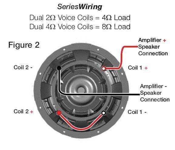 Wiring Likewise 4 Ohm Subwoofer Wiring Diagram On Kicker L7 ... on kicker comp wiring diagram, mini chopper wiring diagram, kicker l7 4 ohm wiring diagram, kicker speaker system, kicker speaker cable, kicker speaker wire, kicker speaker cover, kicker car stereo,
