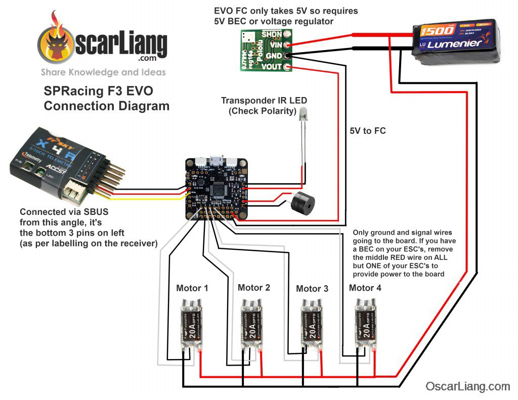 Kk2 Wiring Diagram