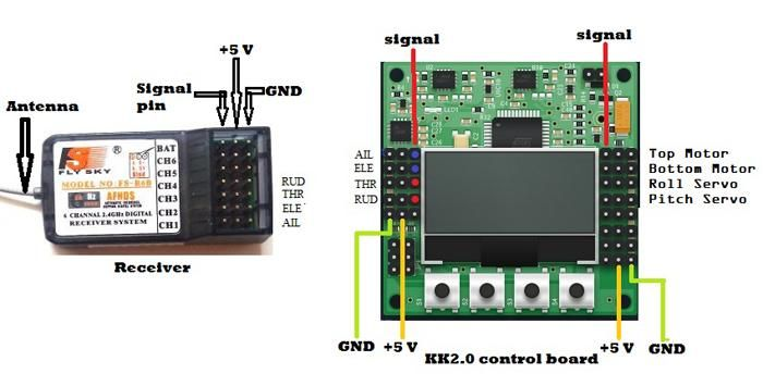 Kk2 Wiring Diagram
