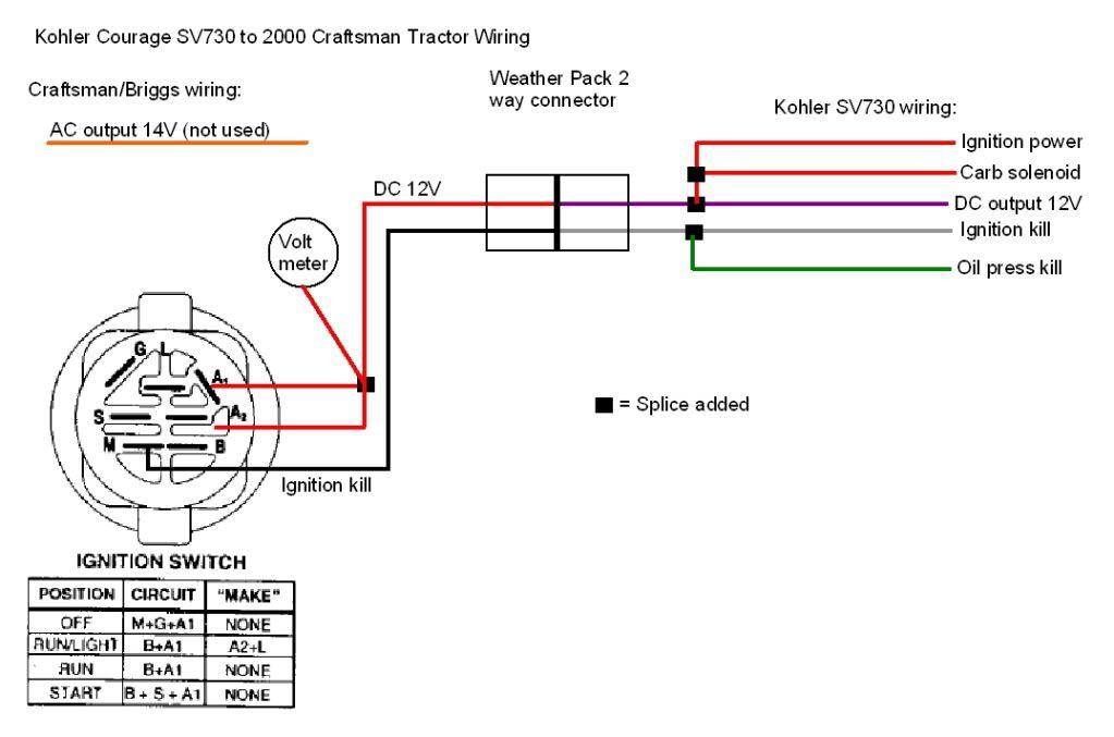 Kohler Ch440 Wiring Diagram