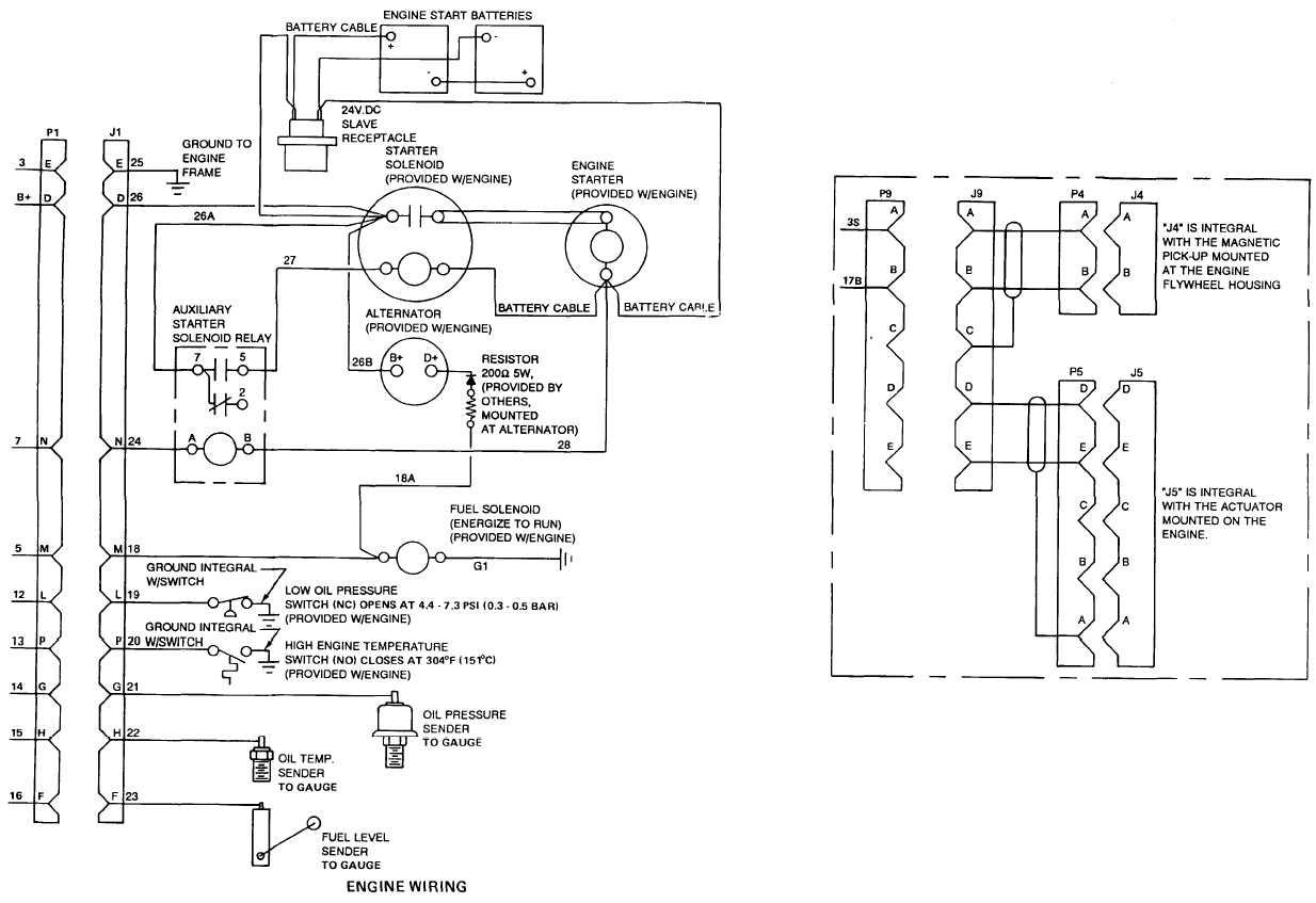 B20 Kubota Starter Wiring Diagram - Wiring Diagrams