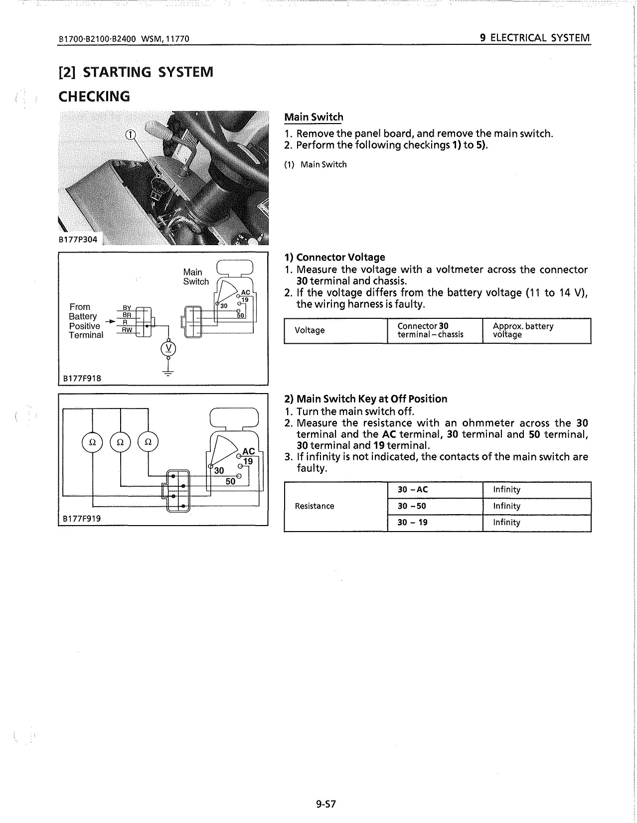 Tractor Alternator Wiring Diagram Related Keywords Suggestions