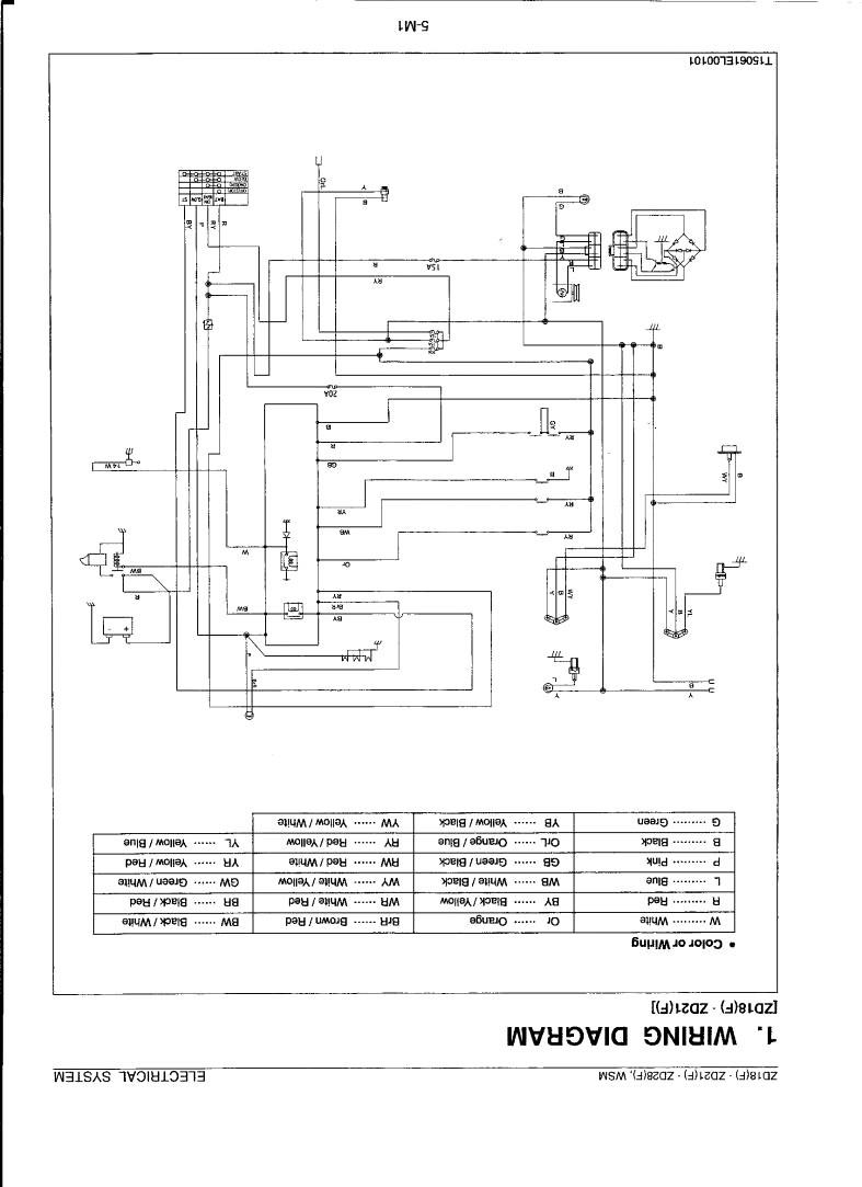 Kubota Zd28 Parts Diagram