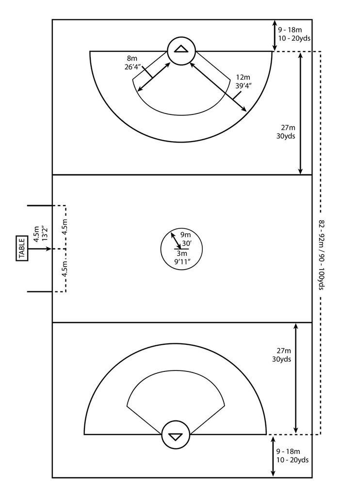 Lacrosse Field Positions Diagram