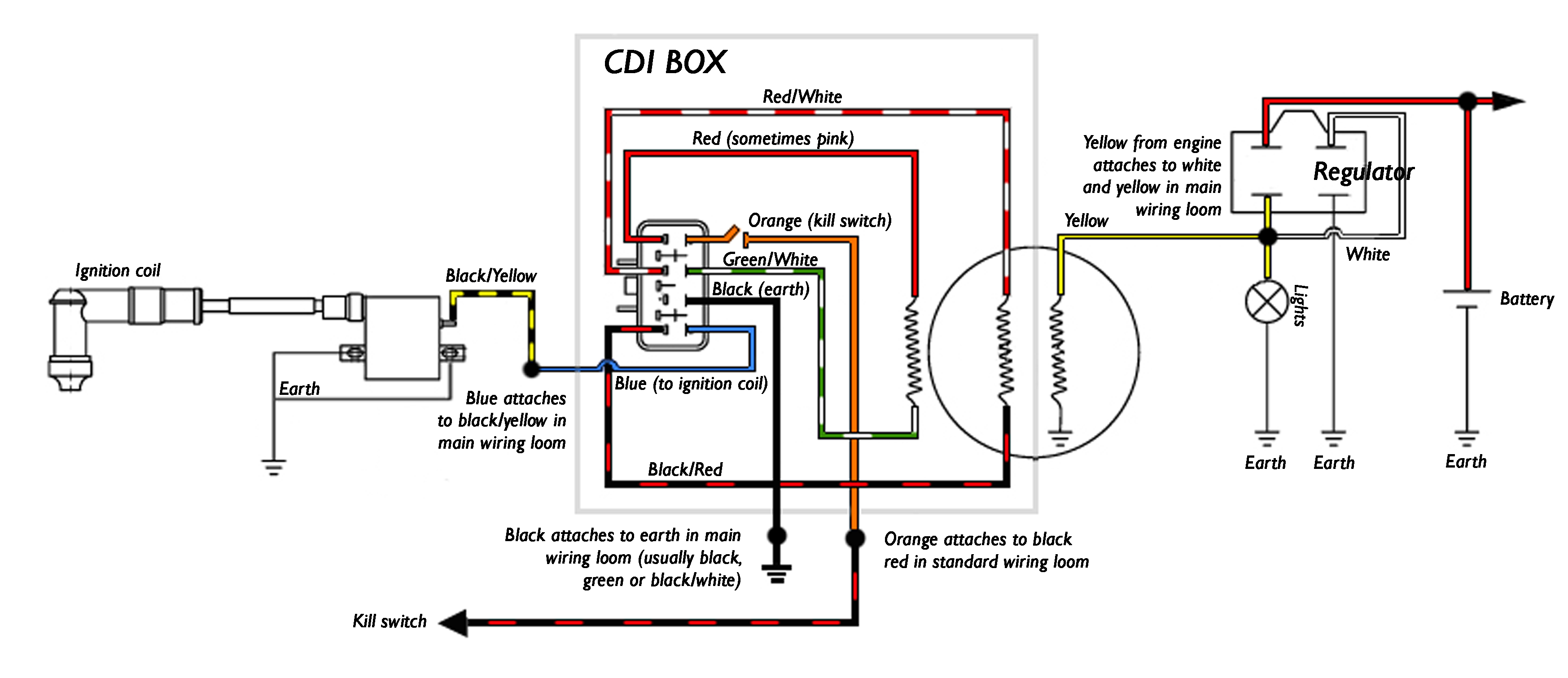 DIAGRAM] 4 Pin Regulator Wiring Diagram FULL Version HD Quality Wiring  Diagram - VENNDIAGRAMONLINE.NUITDEBOUTAIX.FRvenndiagramonline.nuitdeboutaix.fr