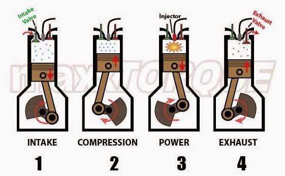 Lbz Fuel Level Wiring Diagram