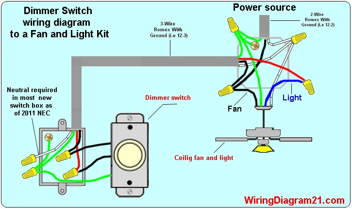 Legrand Ceiling Fan Speed And Light Dimmer Wiring Diagram