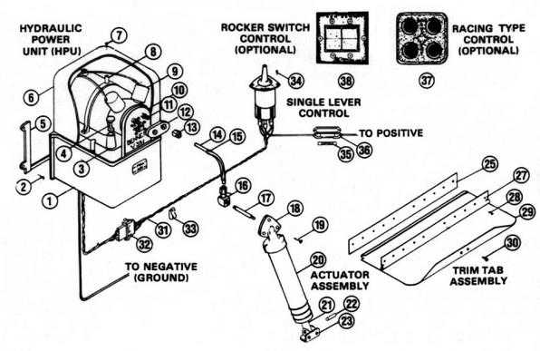 Lenco Trim Tab Switch Wiring Diagram