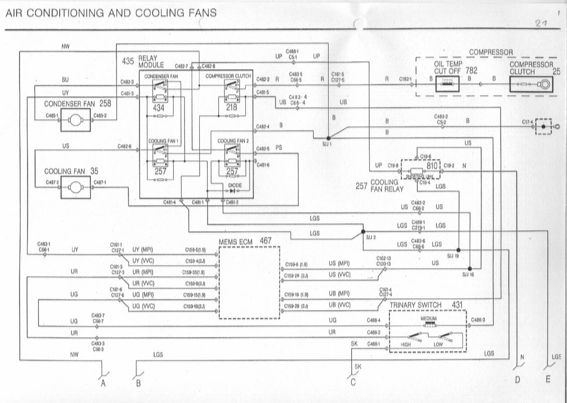 Central Air Conditioner Thermostat Wiring Diagram from schematron.org