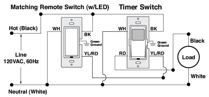 Leviton Ips02 Wiring