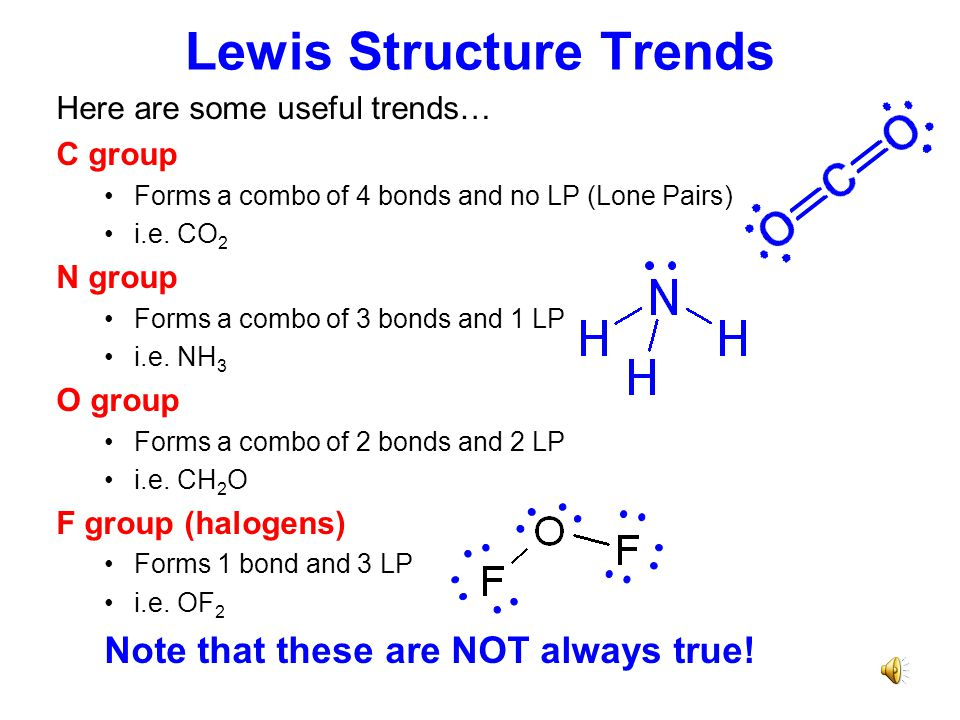 Lewis Diagram For Ch2o