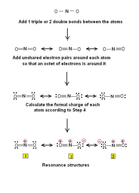 Lewis Diagram For Hcn