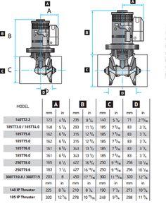 lewmar bow thruster wiring diagram. Black Bedroom Furniture Sets. Home Design Ideas