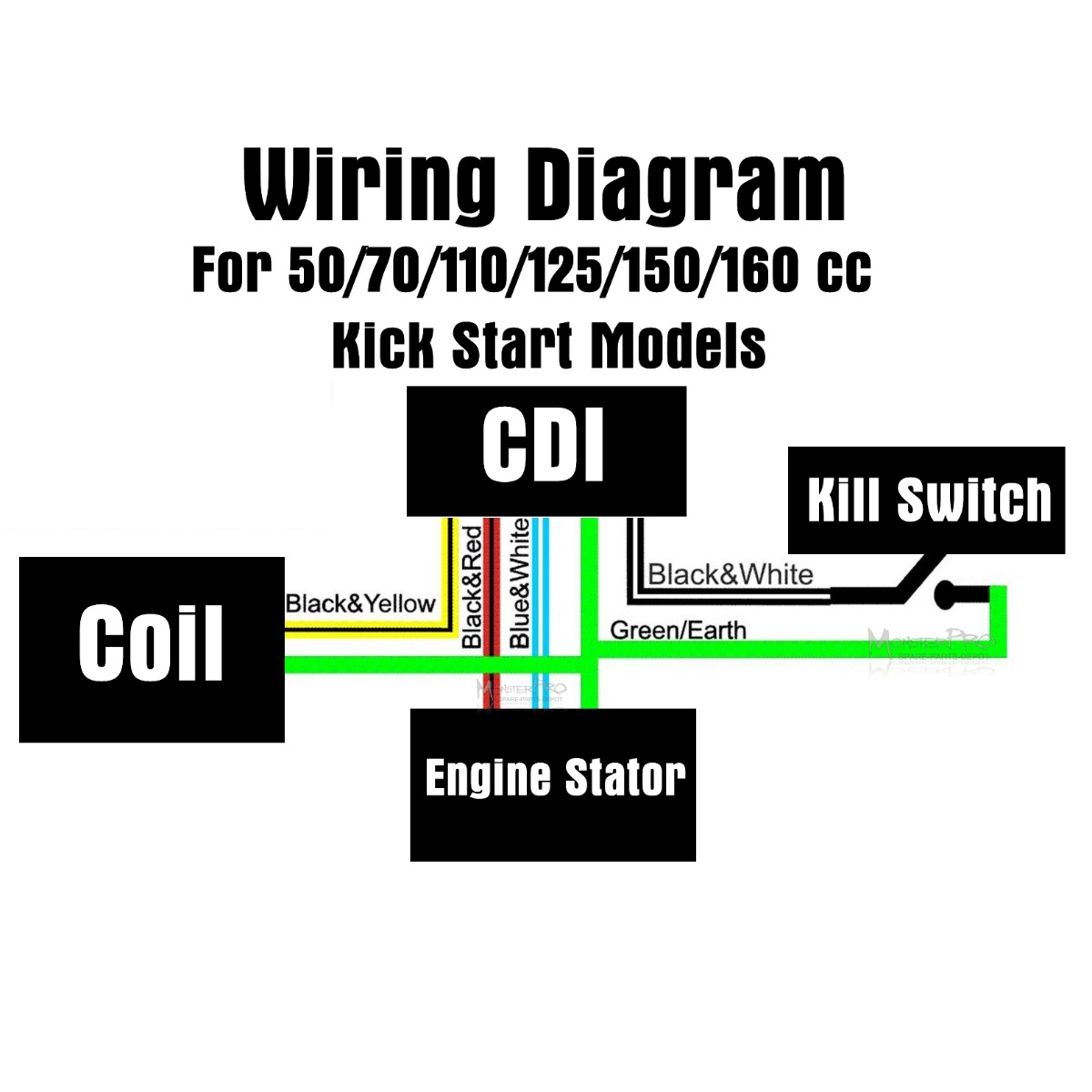 Wiring Diagram Furthermore Lifan 125 Wiring Diagram Further Wiring