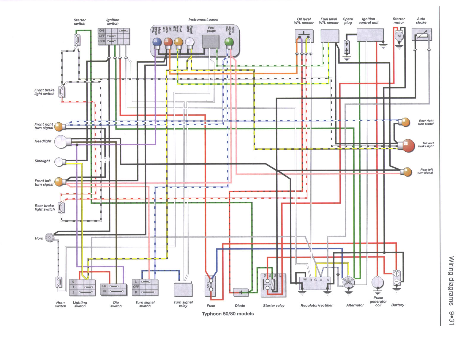 Addition Chinese Atv Wiring Diagrams On Tao 50 Scooter Wiring Diagram