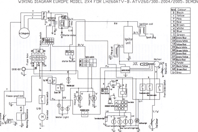 linhai-260-atv-wiring-diagram-7 Yamaha Scooter Ignition Wiring Diagram on chopper wiring diagram, 74 yamaha 125 enduro mechanical diagram, yamaha motorcycle parts diagram, 1977 yamaha xs650 electrical diagram, suzuki motorcycle cdi diagram,