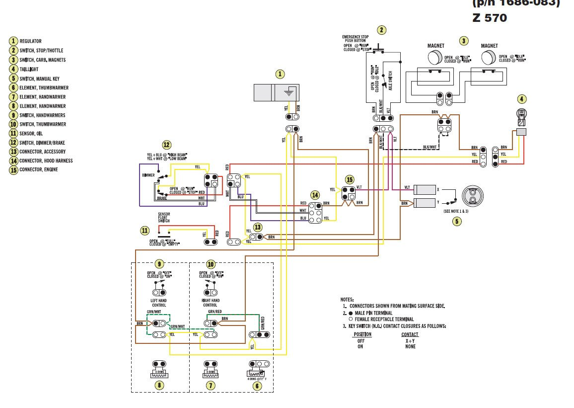 Linhai Motorcycle 260cc Handle Bar Control Wiring Diagram