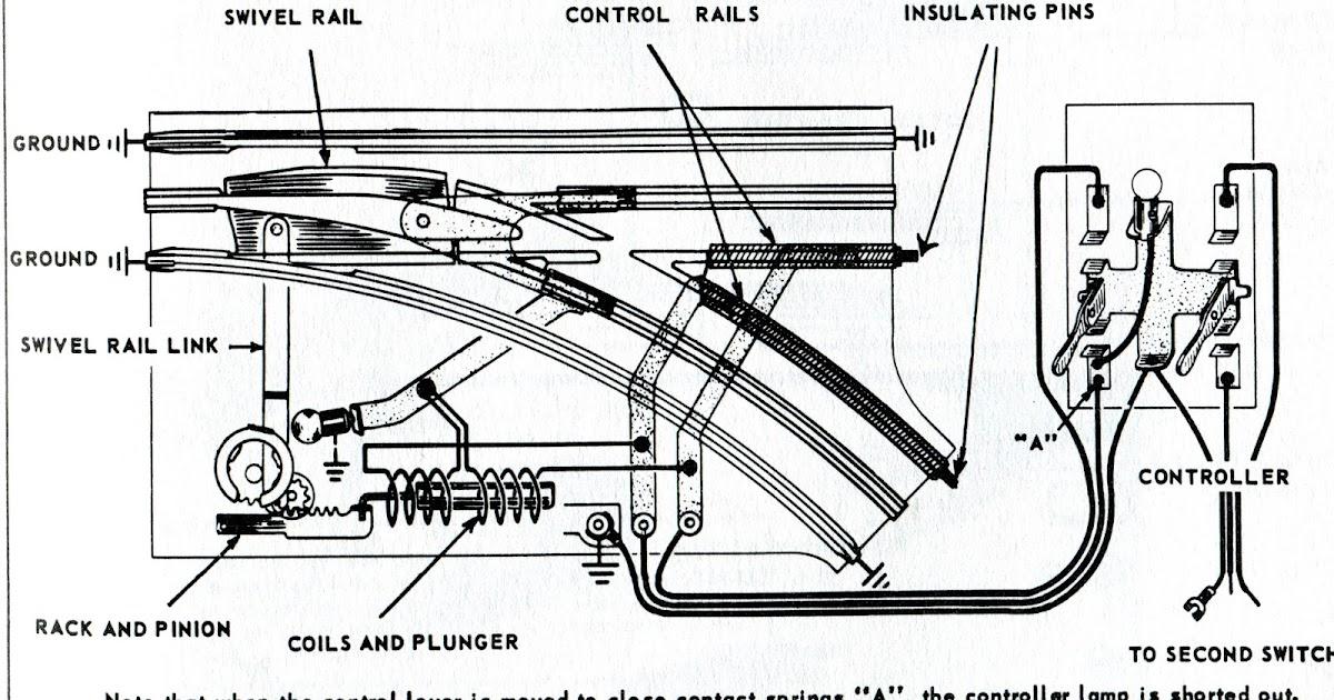 Lionel 1122 Switch Wiring Diagram on gehl ctl70, gehl ctl 75 specs,